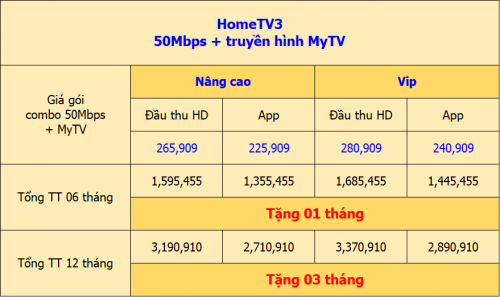 lap-internet-vnpt-hometv3-0915999941